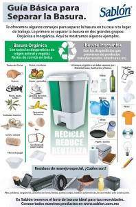 Cómo separar basura - Sablón
